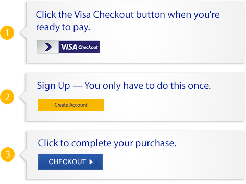 How It Works: 1. Click the Visa Checkout button when you're ready to pay.  2. Sign Up – You only have to do this once. 3. Click to complete your purchase.
