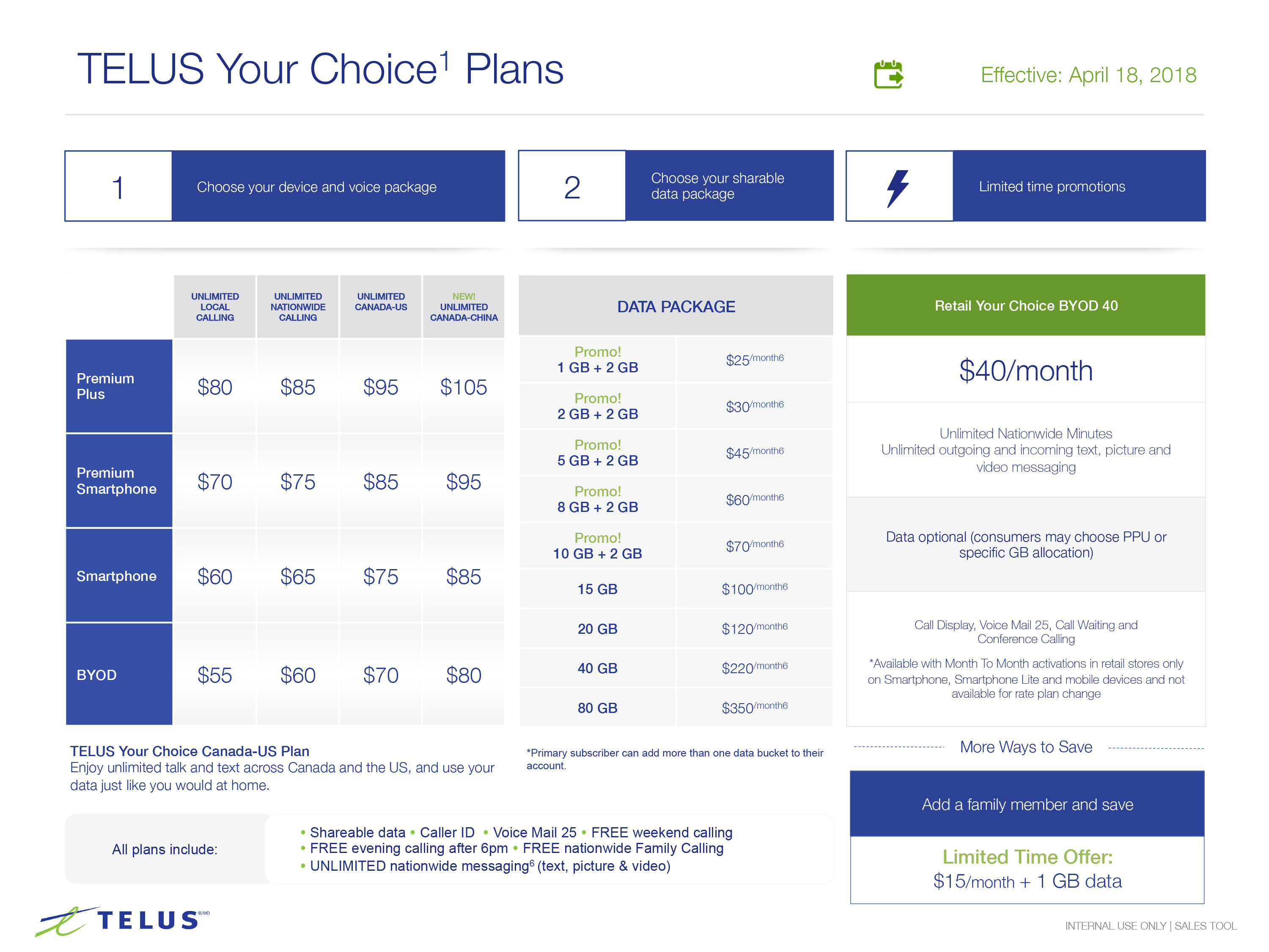 Telus Rate Plan 1