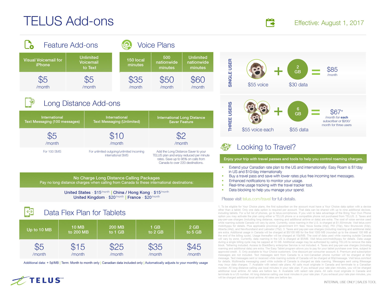 Telus Rate Plan 2