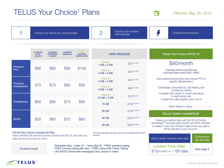 Telus Rate Plan 1